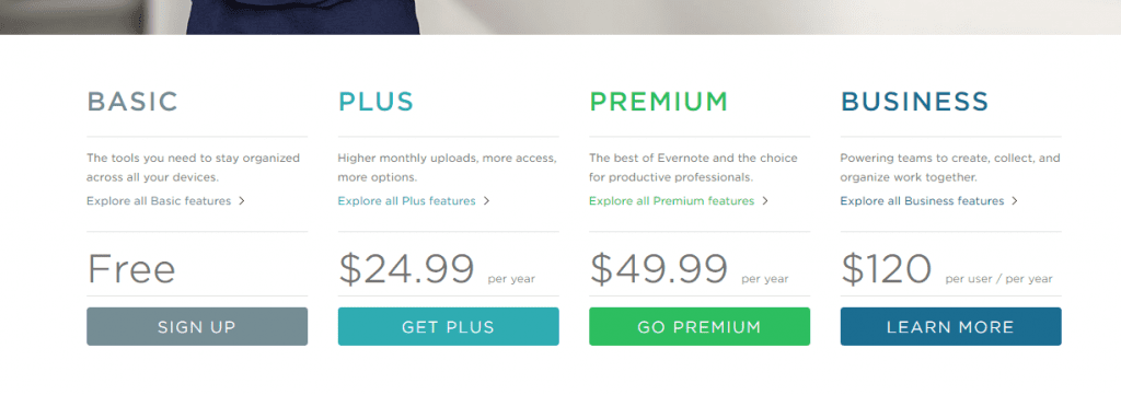 Evernote Pricing Plan Including Business Option